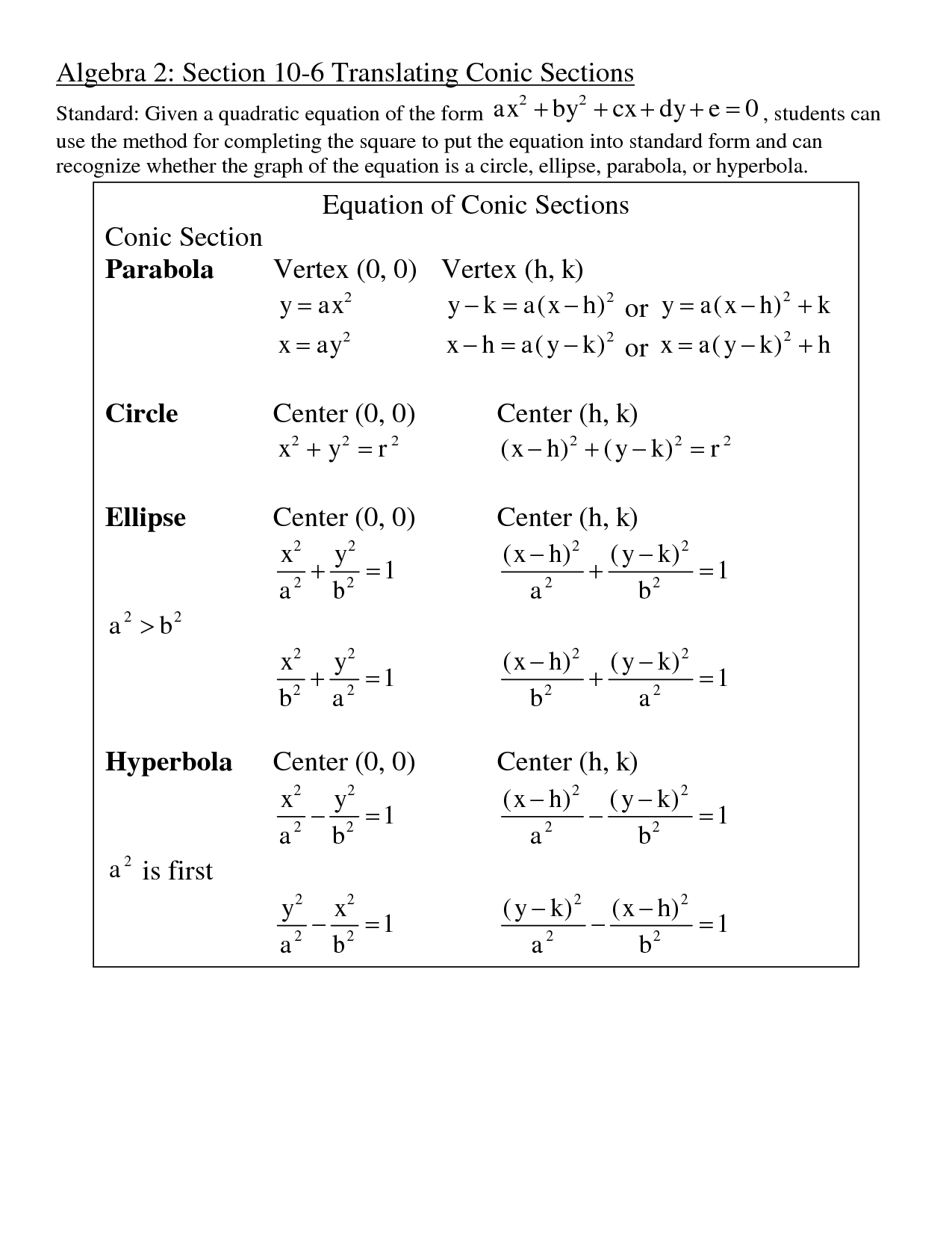 2013 2014 algebra 2 mr atterberrys homepage download file falaconquin